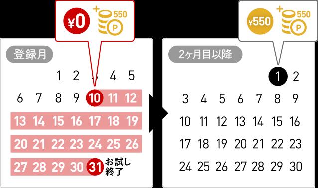 支払いイメージカレンダー